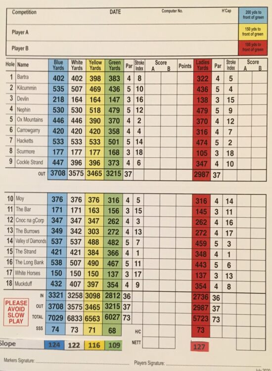 Dunes Scorecard